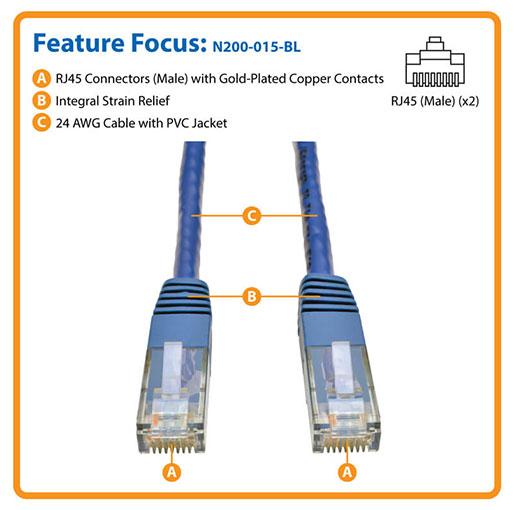 Tripp Lite Cat6 Gigabit Molded (UTP) Ethernet Cable (RJ45 MM), Blue, 15 ft. (4.57 m)