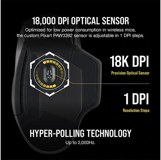 Corsair DARK CORE RGB PRO Wireless Gaming Mouse